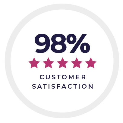 98% Customer Satisfaction